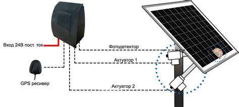 Выгодная цена на трекер солнечных панелей — суперскидки на трекер солнечных панелей. трекер солнечных панелей топпроизводители со всего.