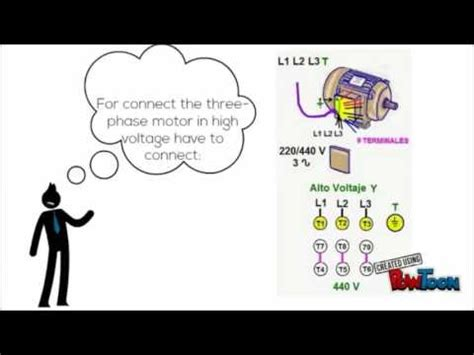 How Connect Three Phase Motor Wires Youtube