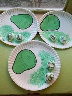 the stuff we do green eggs and ham the paper plate 319 | 794d5fe184e1b33596b980997a64270c