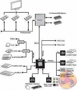 Msi X299 Sli Plus Motherboard Review