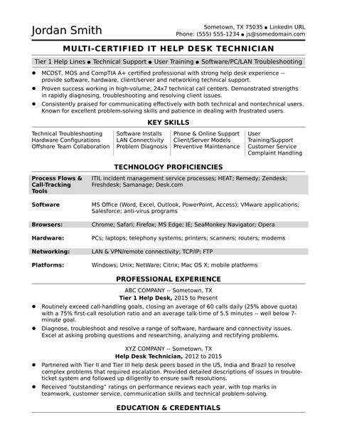 help desk professional job description data analyst job description resume verbiage for
