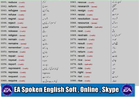 Modification Urdu Meaning by To Urdu Important Words Ea