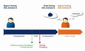Kündigungsfrist Vertrag Berechnen : so funktioniert der anbieterwechsel in wenigen schritten den provider wechseln ~ Themetempest.com Abrechnung