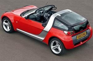 Smart Roadster Coupé : used car buying guide smart roadster autocar ~ Medecine-chirurgie-esthetiques.com Avis de Voitures