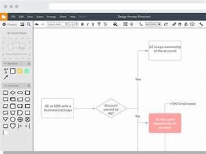 Free Er Diagram Tool