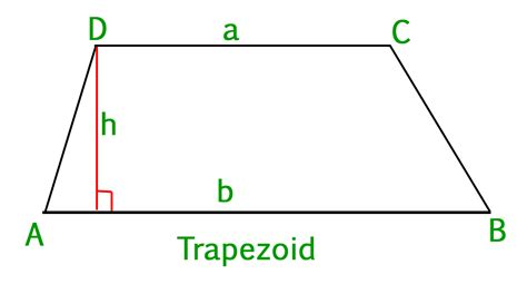 Diagram Of Trapezoid by Program To Find Area Of A Trapezoid Geeksforgeeks