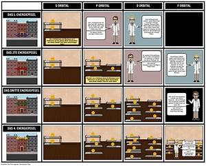Atommasse Berechnen : atomisches modell atom diagramm elektronenwolke atomare struktur ~ Themetempest.com Abrechnung