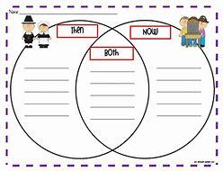 Hd wallpapers venn diagram worksheet ks1 3dcacg hd wallpapers venn diagram worksheet ks1 ccuart Gallery
