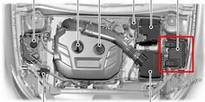 Fuse Box Diagram Lincoln Mkz  2017