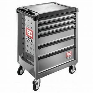 Servante D Atelier Facom : servante d 39 atelier roll 6 tiroirs ~ Edinachiropracticcenter.com Idées de Décoration