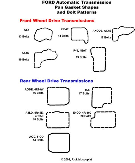 1994 Econoline E4od Wiring Schematic by 92 F150 4 9 E4od Need A Wiring Harness For Trans Ford