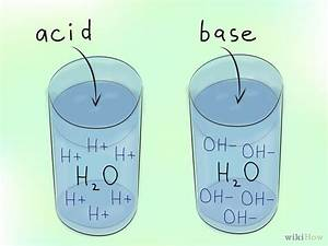 How to Explain Acids and Bases to Kids: 15 Steps (with ...