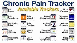 Top 6 Best Pain Management Apps  U0026 Tech Tools