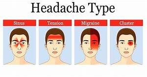 Relieve Migraines And Headaches Naturally Without A Pill