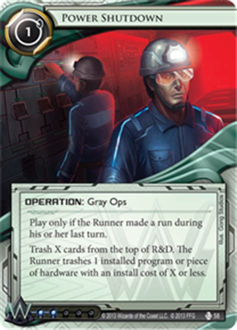 Netrunner Deck Building Tutorial by A Detailed Exploration Of Accelerated Diagnostics