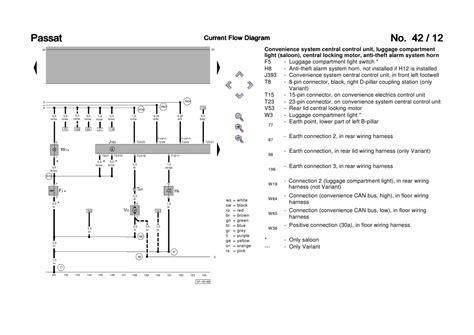 vw touran wiring diagram gallery electrical circuit