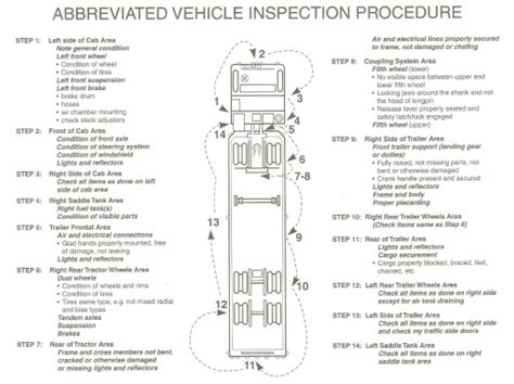 nys inspection check engine light waiver nc cdl pre trip inspection checklist walk around skills test