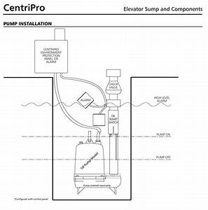 32 Sump Pump Control Panel Wiring Diagram
