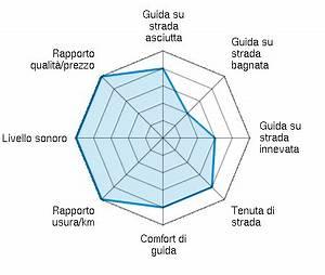 Fulda Montero 3 Test : gomme fulda kristall montero 3 al miglior prezzo ~ Kayakingforconservation.com Haus und Dekorationen