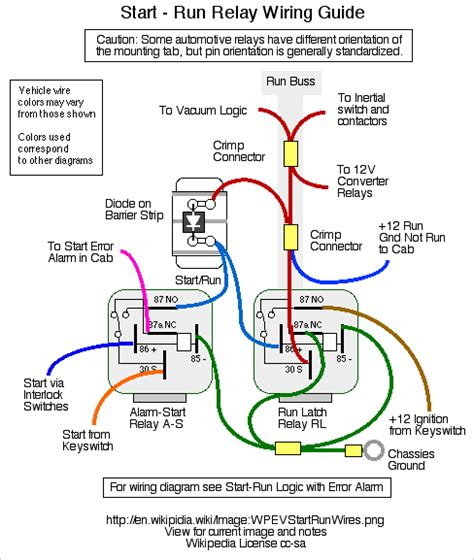 wiring diagram simple english wikipedia