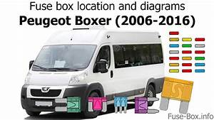 Fuse Box Location And Diagrams  Peugeot Boxer  2006