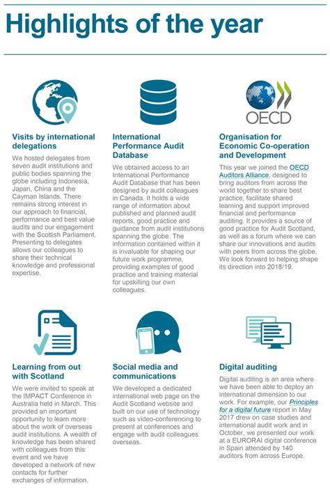 International work annual report 2017/18 | Audit Scotland