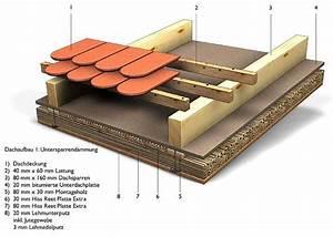 Untersparrendämmung 30 Mm : dachaufbau d mmung mit schilfd mmplatten im altbau hiss reet ~ Eleganceandgraceweddings.com Haus und Dekorationen