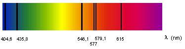 le a vapeur de mercure spectre 1 s lexique de physique