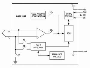 Make An Efm8-based System For Monitoring And Analyzing Thermocouple Measurements