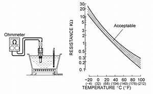 Schematics And Diagrams  Toyota Coolant Temperature Sensor