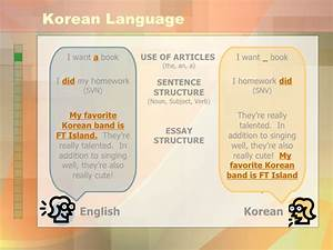 High School Essay Format Essay About South Korean Food  Sample Essay High School also Example Of An Essay Paper Essay About South Korea Help Write Essay Services Essay About South  Proposal Essay Format