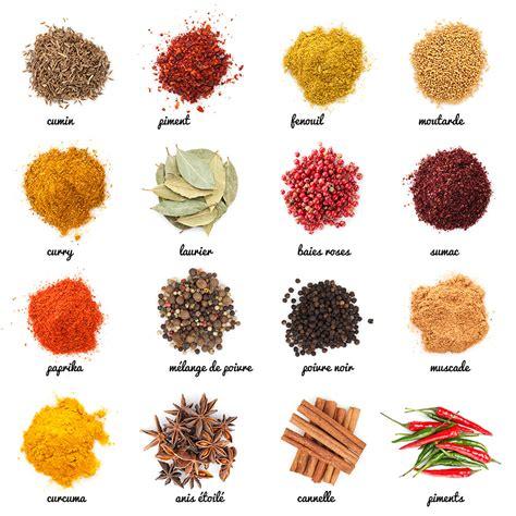 recettes de cuisine indienne mes meilleures recettes indiennes faciles et rapides