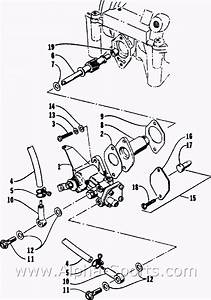 Wiring Diagram  32 Tigershark Jet Ski Parts Diagram