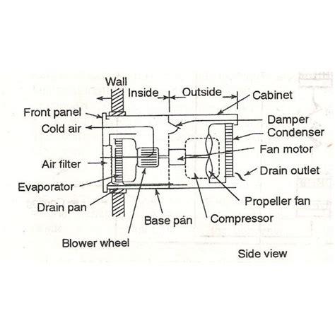 Side Split Air Conditioner Wiring Diagram Field by Parts Of Window Ac Window Air Conditioner Parts Ac Parts