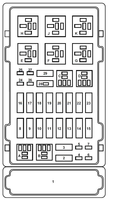 1998 E350 Fuse Diagram by Ford E Series E 150 E150 E 150 1998 2001 Fuse Box
