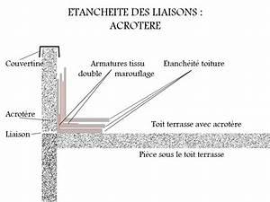 Solin D étanchéité : tanch it acrot re infiltration r paration bande de solin ~ Premium-room.com Idées de Décoration