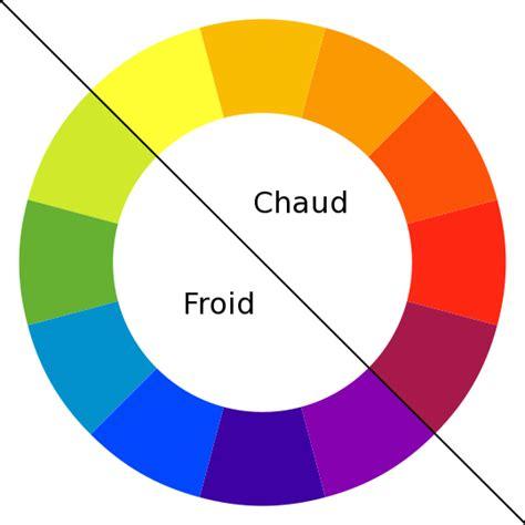 Couleur Chaudes Et Froides Arts Plastiques Coll 232 Ge V Vocabulaire Et D 233 Finitions