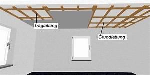 Abstand Lattung Gipskarton Dachschräge : gipskartondecke montieren schritt f r schritt w rmed mmung und innenausbau webseite ~ Orissabook.com Haus und Dekorationen