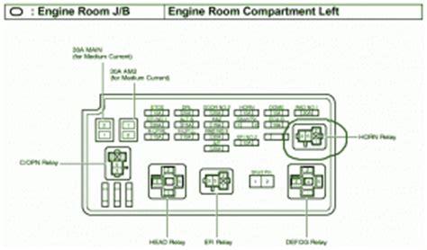 wiring diagram info fuse box toyota  sienna xle
