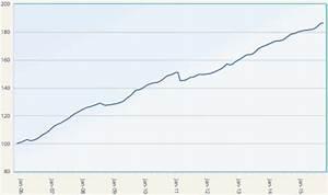 Average insurance-linked (ILS) fund returns 0.31% in ...