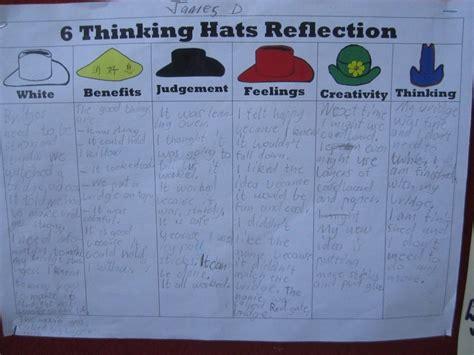 thinking hats reflection sheets check   creative