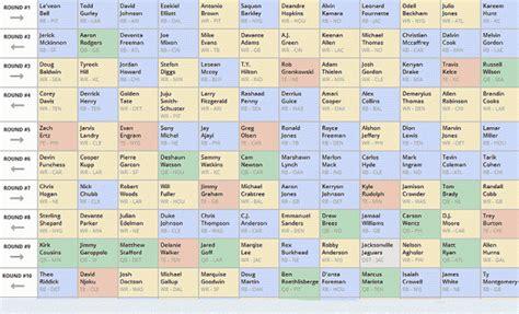 fp staff  fantasy football mock draft fantasy  pack
