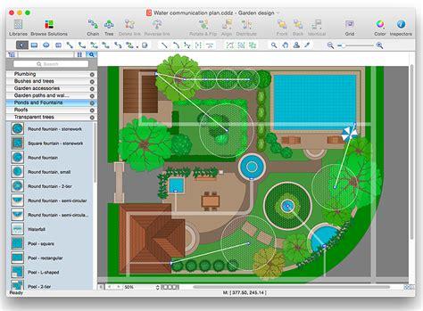 landscape garden   design  garden