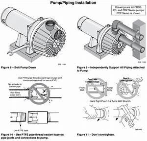 Sta Rite Pd Series Lawn Irrigation Pump Installation 2