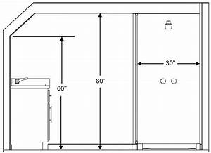 standard bathroom rules and guidelines with measurements With bathroom window height from floor