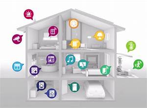 Smart Home Systeme 2017 : 5 ways to make your home smart serious audio video ~ Lizthompson.info Haus und Dekorationen