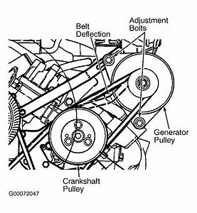 1994 Land Rover Defender 90 Serpentine Belt Routing And