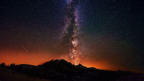 Milky Way From Earth Wallpaper Images