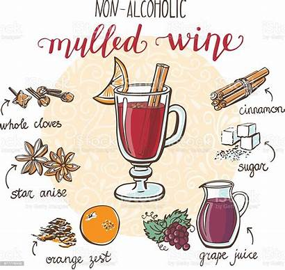 Mulled Wine Recipe Illustration Card Vector Illustrations