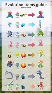Pokemon GO Items   List of All Pokemon GO Items From Pokestops